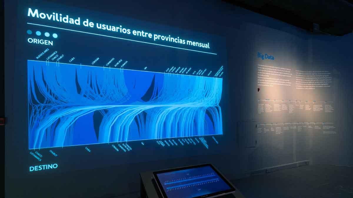 Conectados: muestra de Fundación Telefónica en formato digital